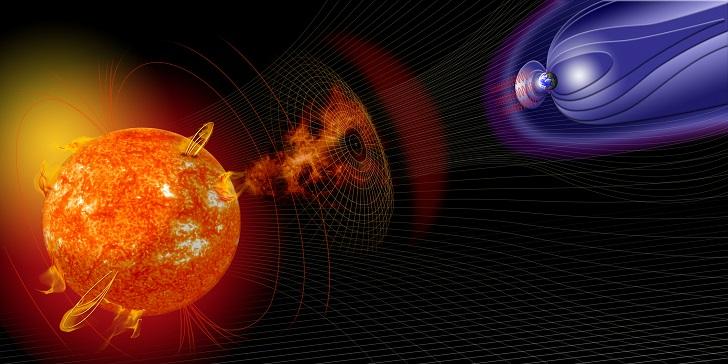 Что такое магнитная буря и как она влияет на человека