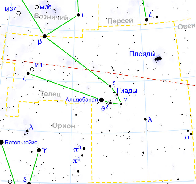 М1 находится в Созвездии Тельца