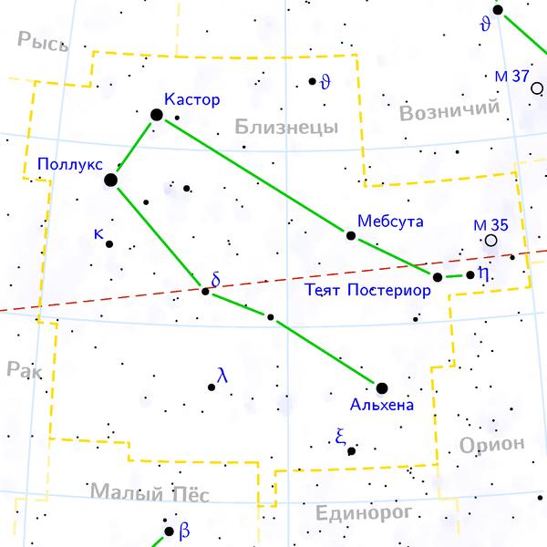 Рассеянное скопление M35