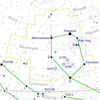 Рассеянное скопление M38