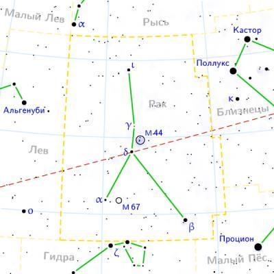 Рассеянное скопление M44