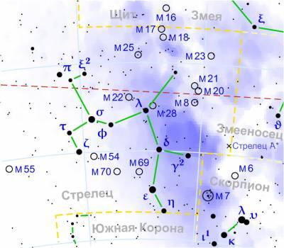 Шаровое скопление M75 находится в Созвездии Стрельца