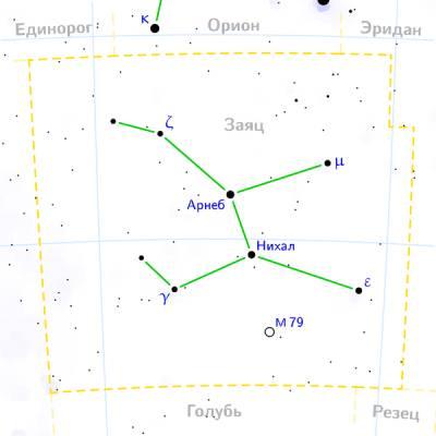 Шаровое скопление M79 находится в Созвездии Зайца