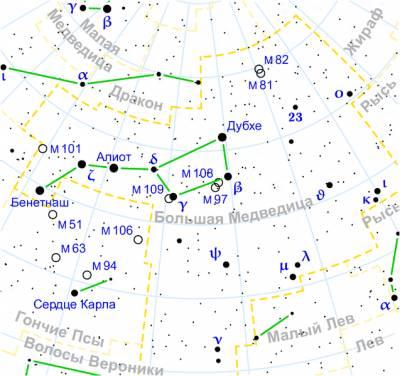 M81 в созвездии Большой медведицы
