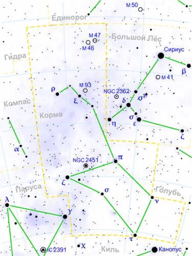 Рассеянное скопление M93 находится в Созвездии Кормы