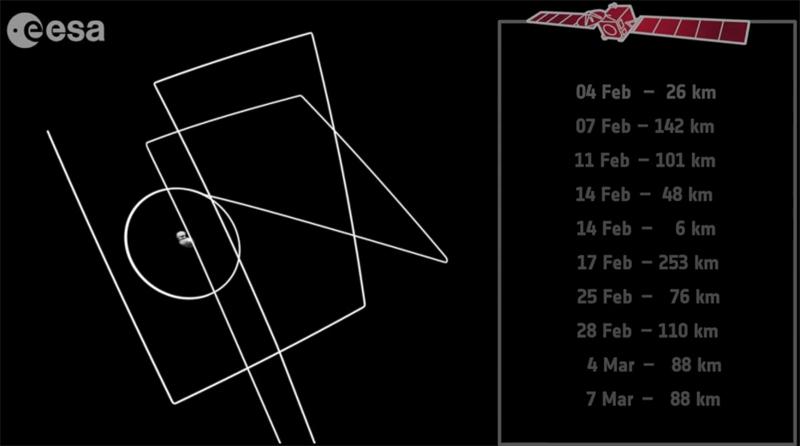 Rosetta готовится к максимальному сближению с кометой Чурюмова-Герасименко