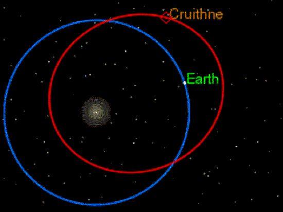спутник Земли в форме подковы