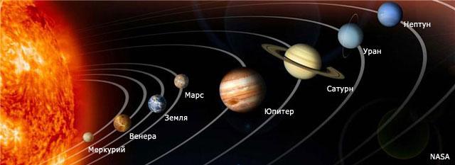 Картинки планета земля для детей