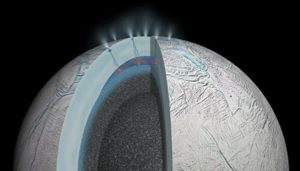 Тайны «тигровых полос» на спутнике Сатурна Энцеладе