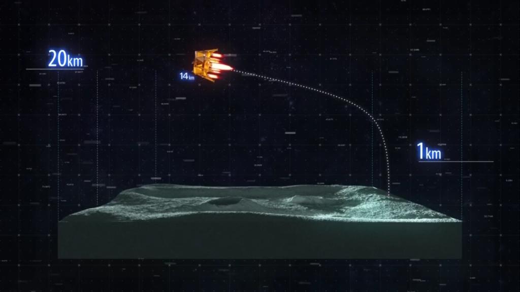 Лунная миссия «Берешит»: посадка-авария-падение на Луну