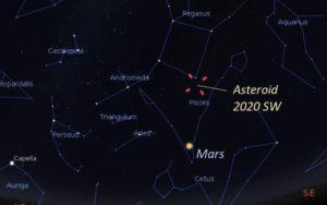 Астероид 24 сентября 2020 (SW)