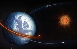 Как ученые следят за скоростью вращения Земли?